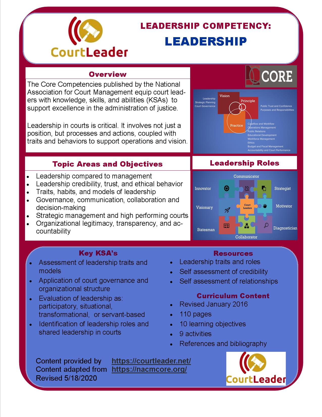 Court Leader Core Summary - Leadership rev 5-26-20